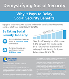 FinancialEngines_Social_Security_Infographic_3_th