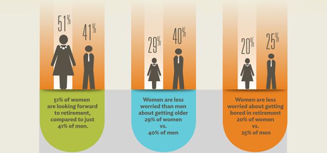 infographic-women-retirement