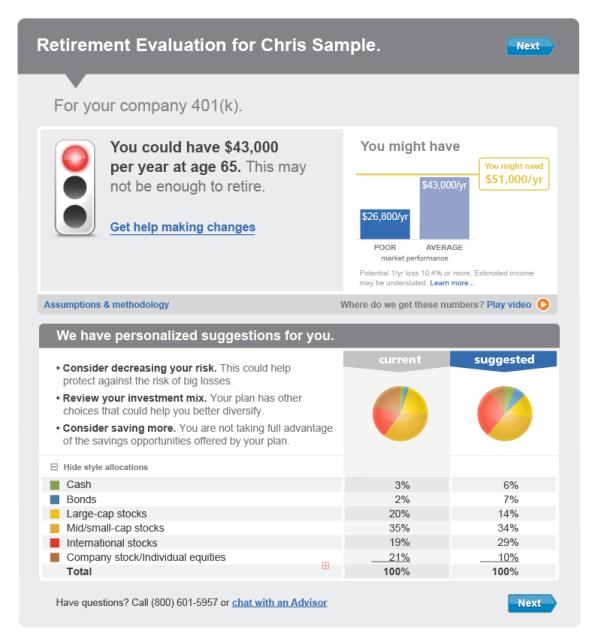Financial Engines Retirement Evaluation